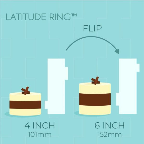 pme acrylic side scraper latitude ring 10-15 cm 2